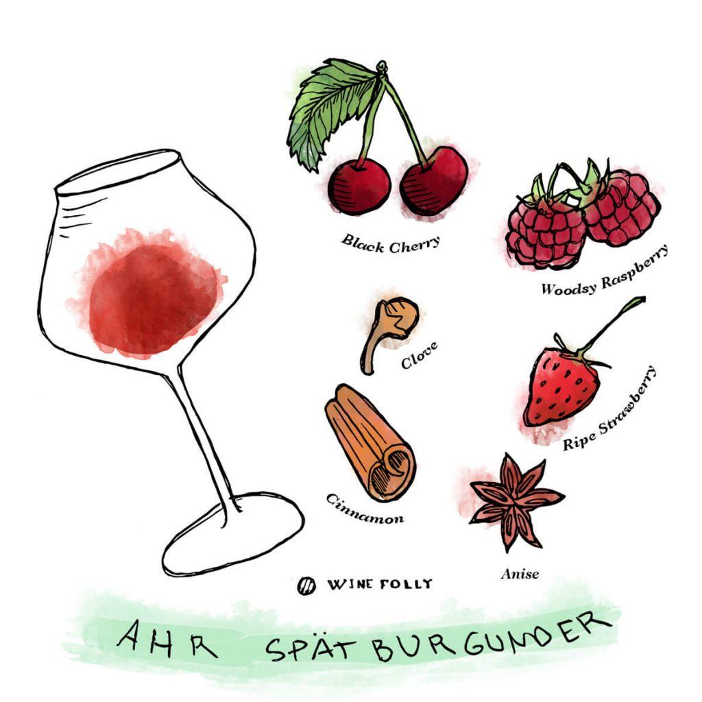 аромати грозде Пино ноар